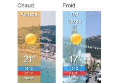 MaMeteoAlgerie.com, le site dédié à la météo de l'Algérie